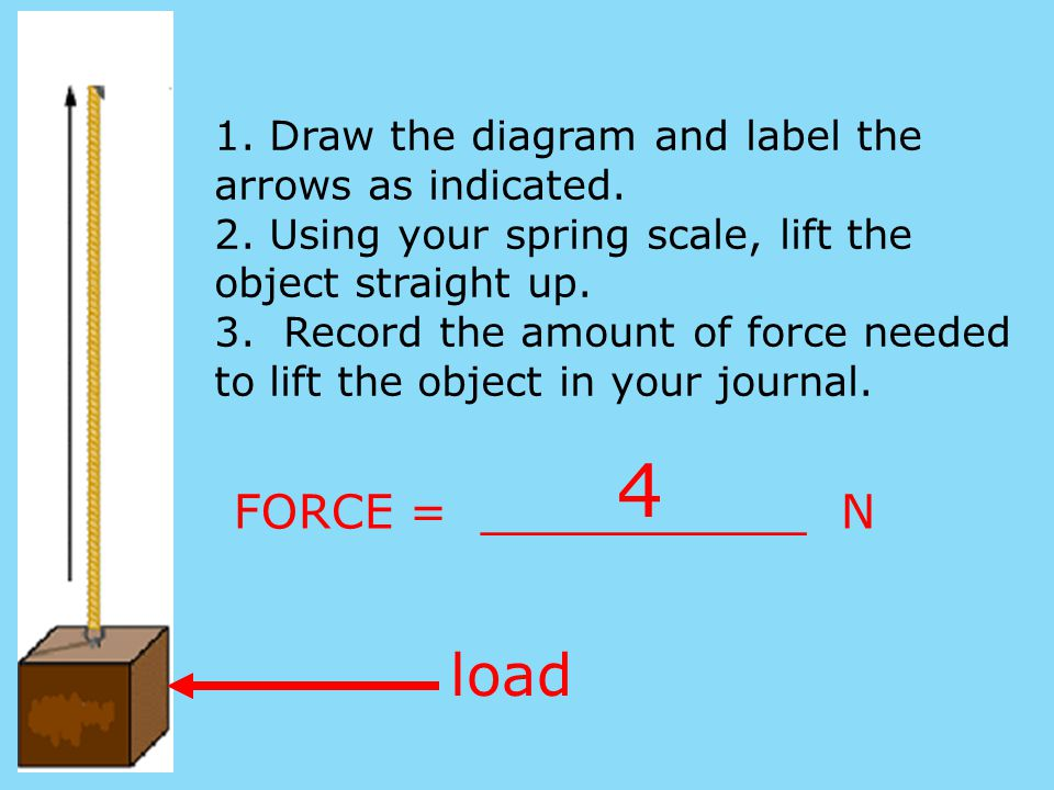 With the pulley tied to the cupboard and using a movable pulley, ½ the force is carried by the cupboard.