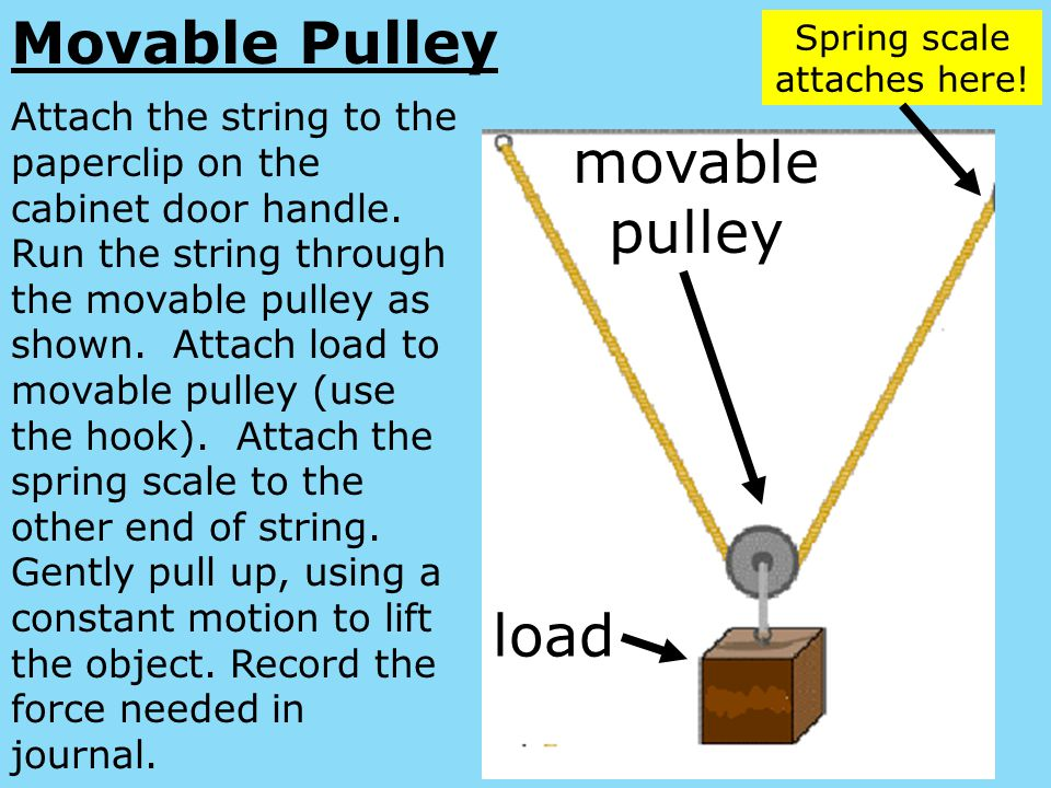 What was the force needed to lift the load with one movable pulley.