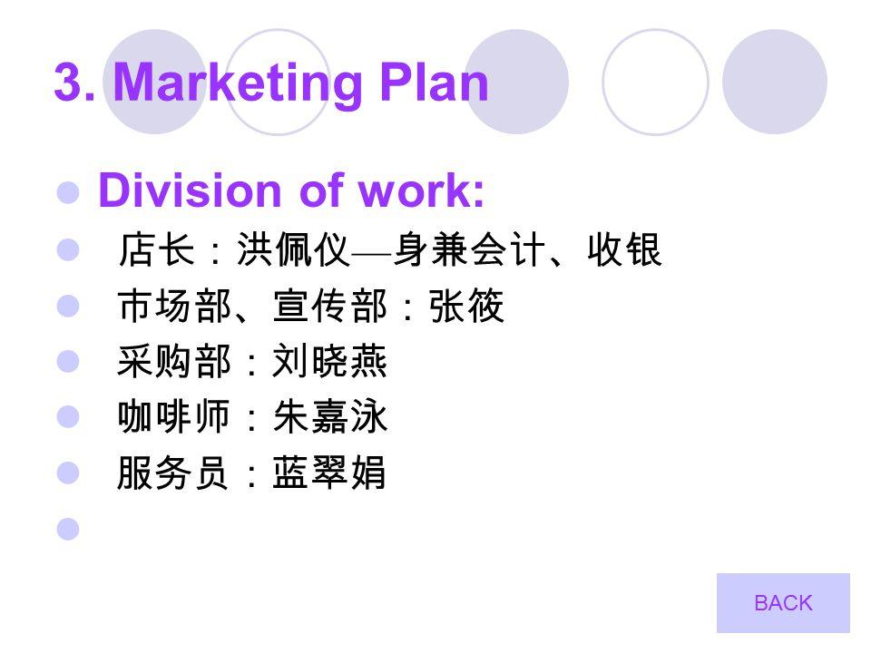 3. Marketing Plan Division of work: 店长:洪佩仪 — 身兼会计、收银 市场部、宣传部:张筱 采购部:刘晓燕 咖啡师:朱嘉泳 服务员:蓝翠娟 BACK