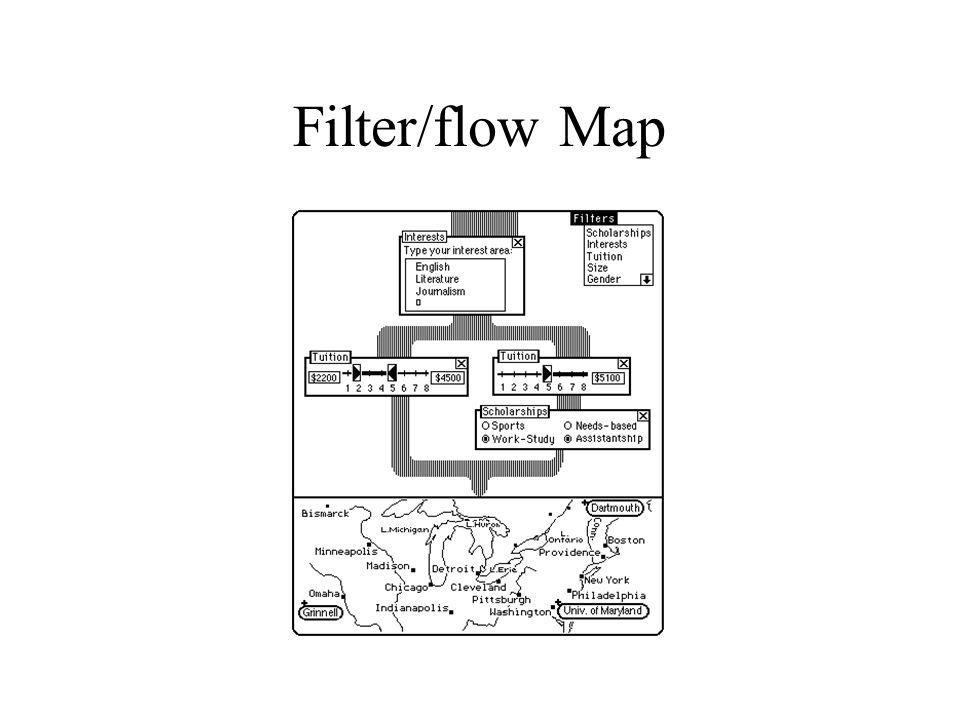 Filter/flow Map