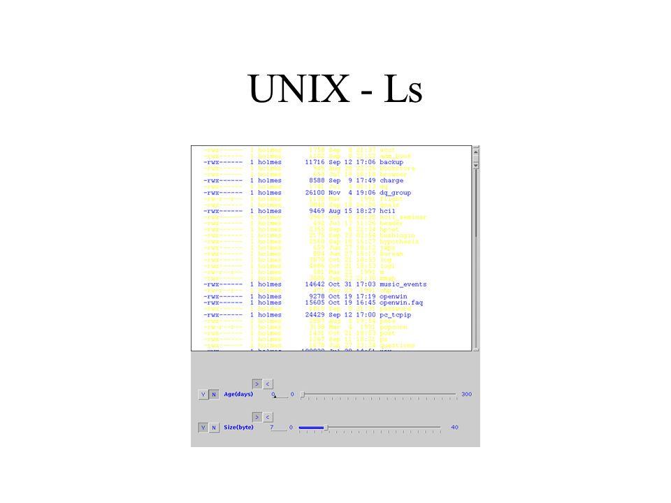 UNIX - Ls