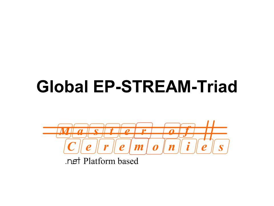Global EP-STREAM-Triad