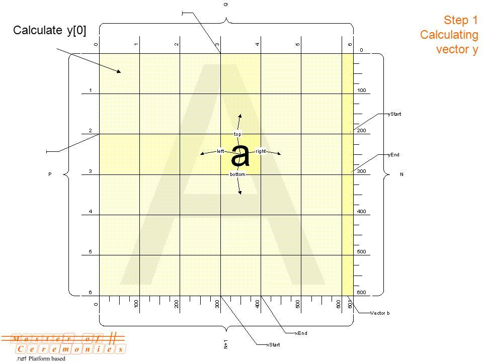 Calculate y[0] Step 1 Calculating vector y