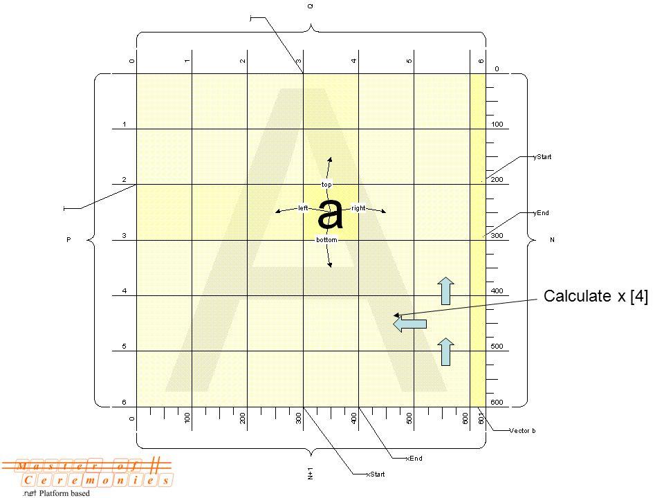 Calculate x [4]