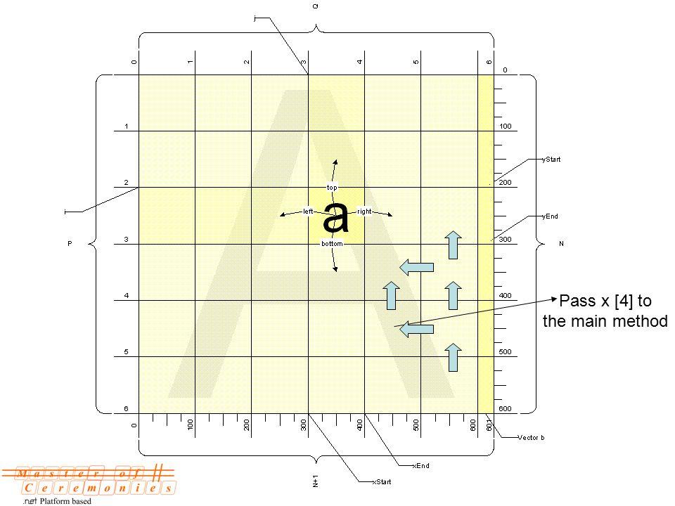 Pass x [4] to the main method