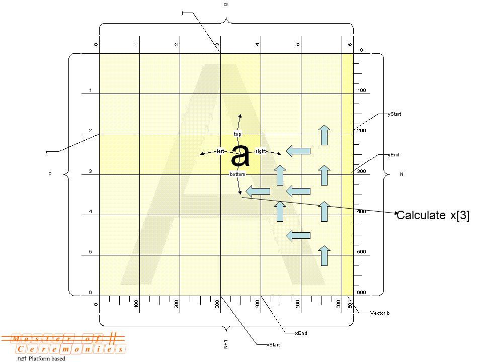 Calculate x[3]