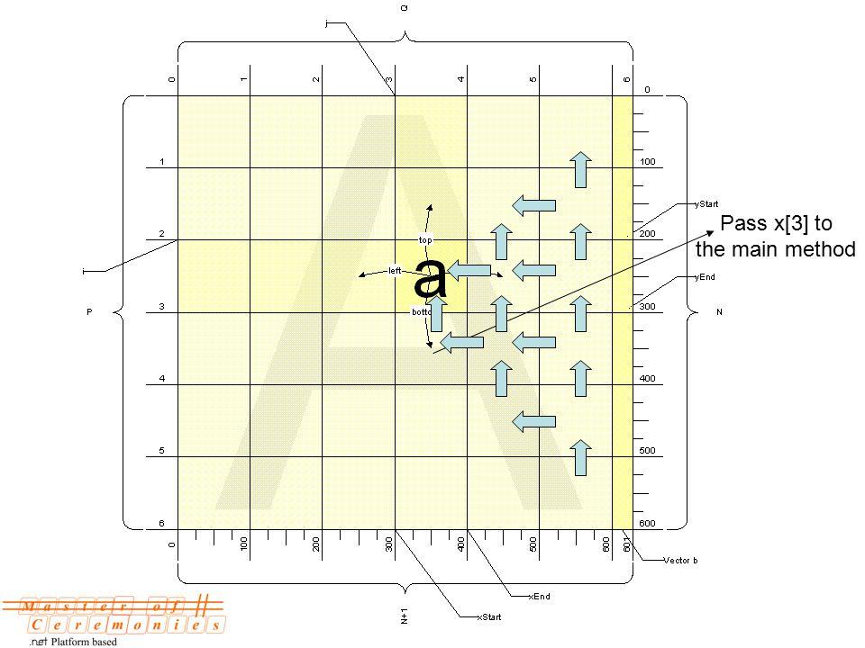 Pass x[3] to the main method