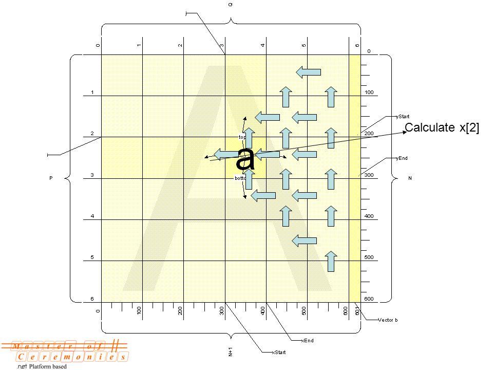 Calculate x[2]