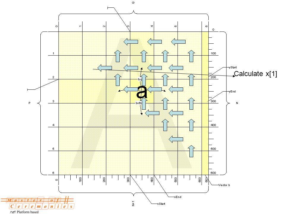 Calculate x[1]