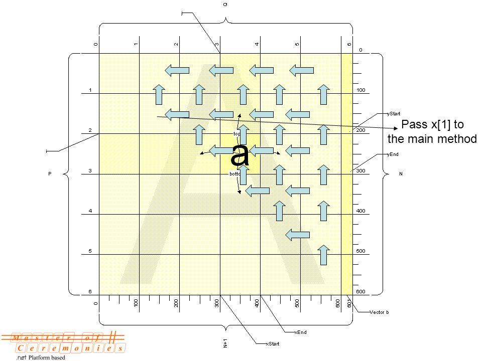 Pass x[1] to the main method