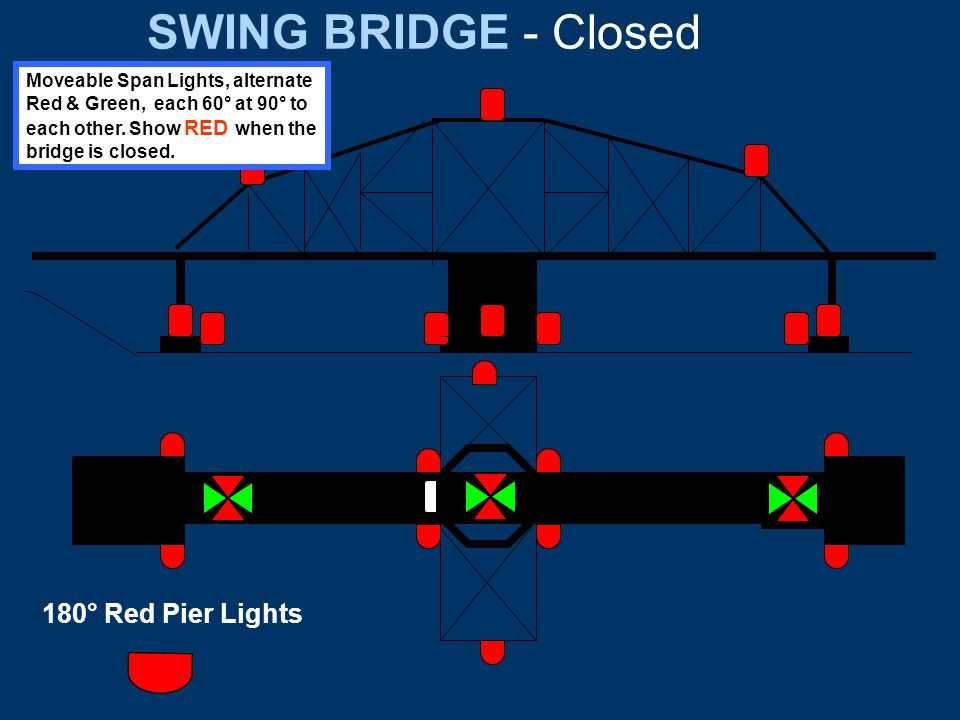 SWING BRIDGE - Closed Moveable Span Lights, alternate Red & Green, each 60° at 90° to each other.