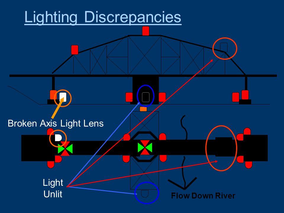 Lighting Discrepancies Light Unlit Broken Axis Light Lens Flow Down River
