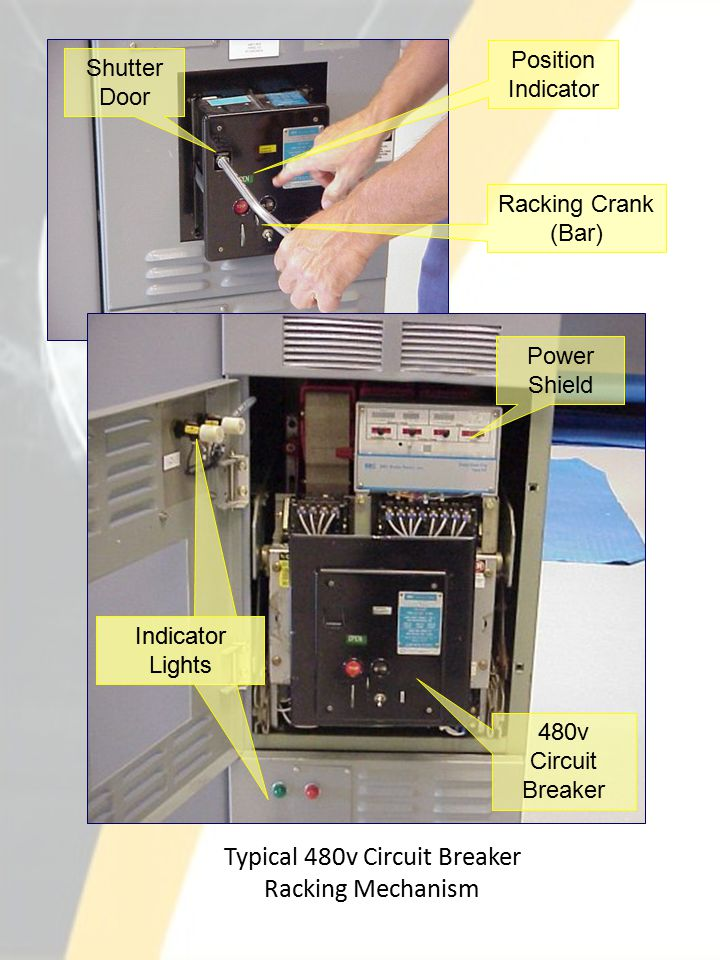Typical 480v Circuit Breaker Racking Mechanism Power Shield Racking Crank (Bar) Position Indicator Indicator Lights 480v Circuit Breaker Shutter Door