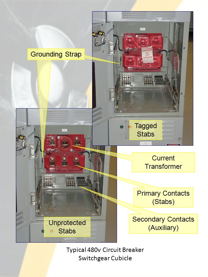 Typical 480v Circuit Breaker Switchgear Cubicle Primary Contacts (Stabs) Grounding Strap Secondary Contacts (Auxiliary) Tagged Stabs Unprotected Stabs Current Transformer Grounding Strap