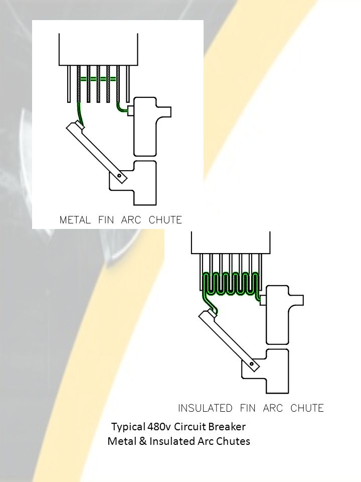 Typical 480v Circuit Breaker Metal & Insulated Arc Chutes
