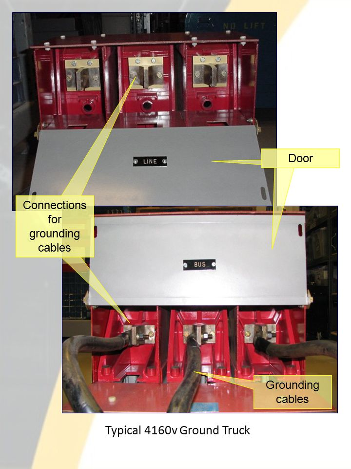 Door Connections for grounding cables Grounding cables
