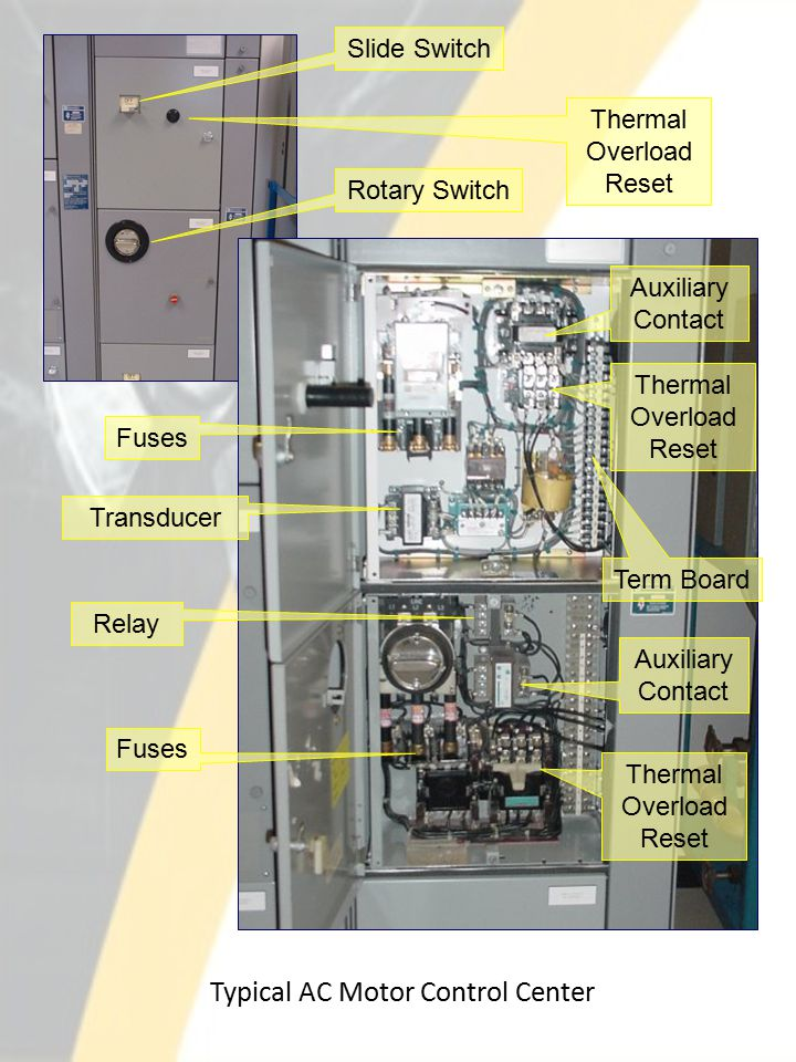 Typical AC Motor Control Center Slide Switch Term Board Rotary Switch Thermal Overload Reset Fuses Transducer Auxiliary Contact Relay Auxiliary Contact Fuses Thermal Overload Reset
