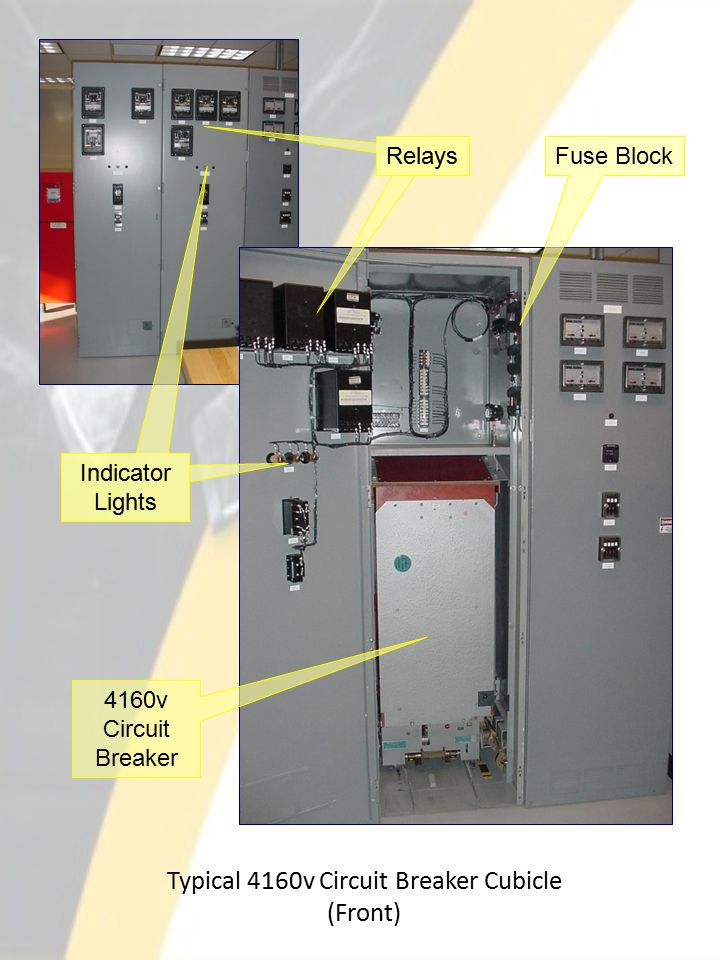 Typical 4160v Circuit Breaker Cubicle (Front) RelaysFuse Block Relays 4160v Circuit Breaker Indicator Lights