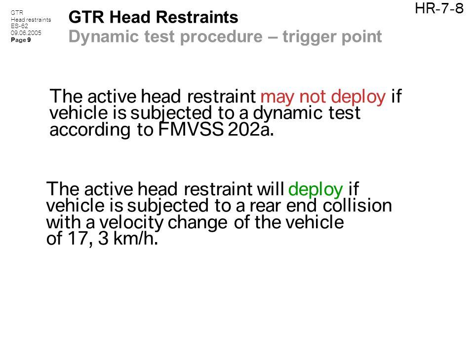 GTR Head restraints ES-62 09.06.2005 Page 9 HR-7-8 GTR Head Restraints Dynamic test procedure – trigger point The active head restraint may not deploy