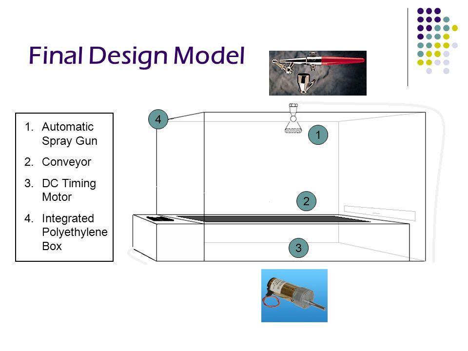 Final Design Model 1.Automatic Spray Gun 2.Conveyor 3.DC Timing Motor 4.Integrated Polyethylene Box 1 4 3 2