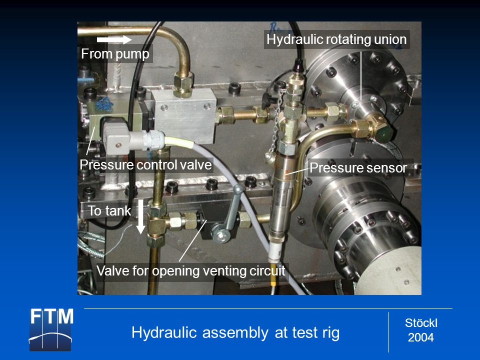Stöckl 2004 Hydraulic assembly at test rig Valve for opening venting circuit Pressure control valve From pump To tank Pressure sensor Hydraulic rotating union