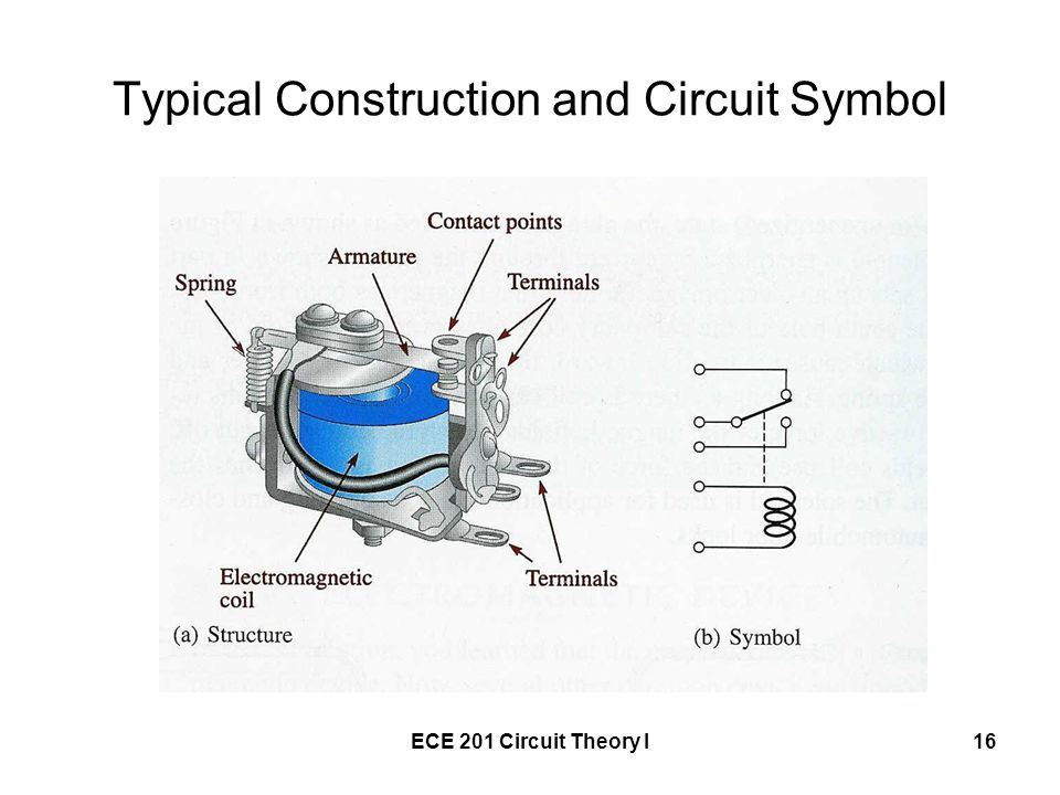 ECE 201 Circuit Theory I16 Typical Construction and Circuit Symbol