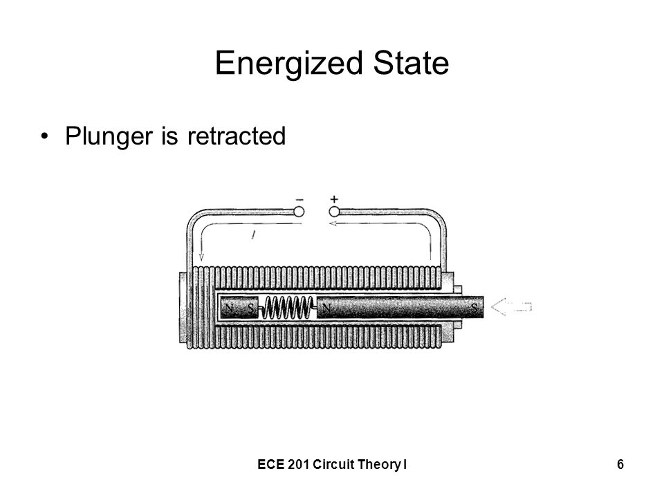 ECE 201 Circuit Theory I6 Energized State Plunger is retracted