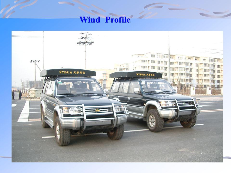 Wind Profile