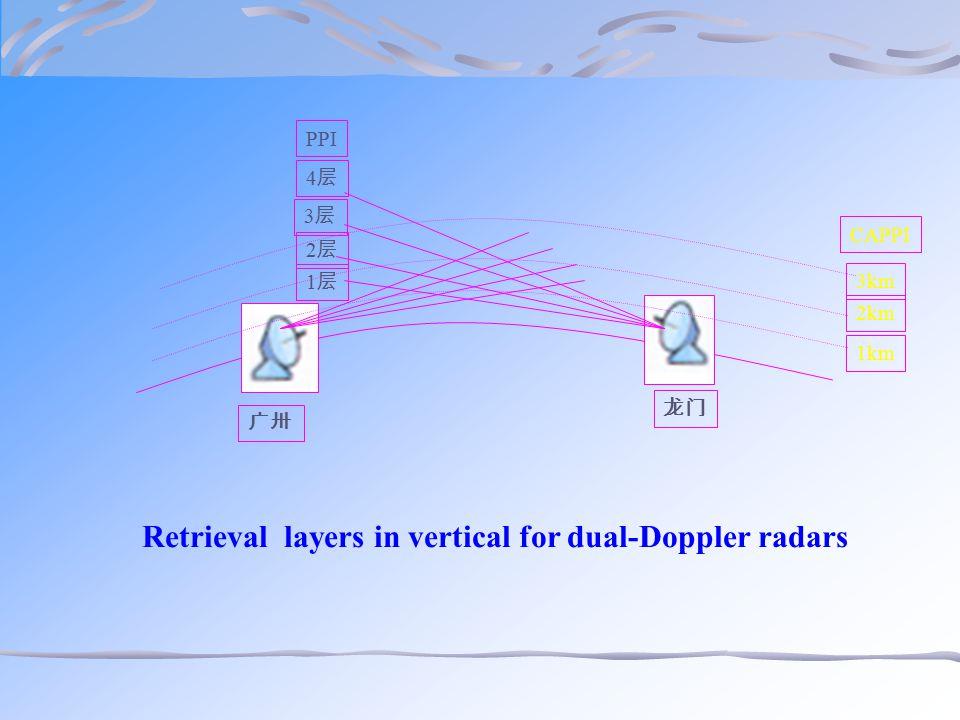 广卅 龙门 CAPPI 1km 2km 3km PPI 1层1层 2层2层 3层3层 4层4层 Retrieval layers in vertical for dual-Doppler radars