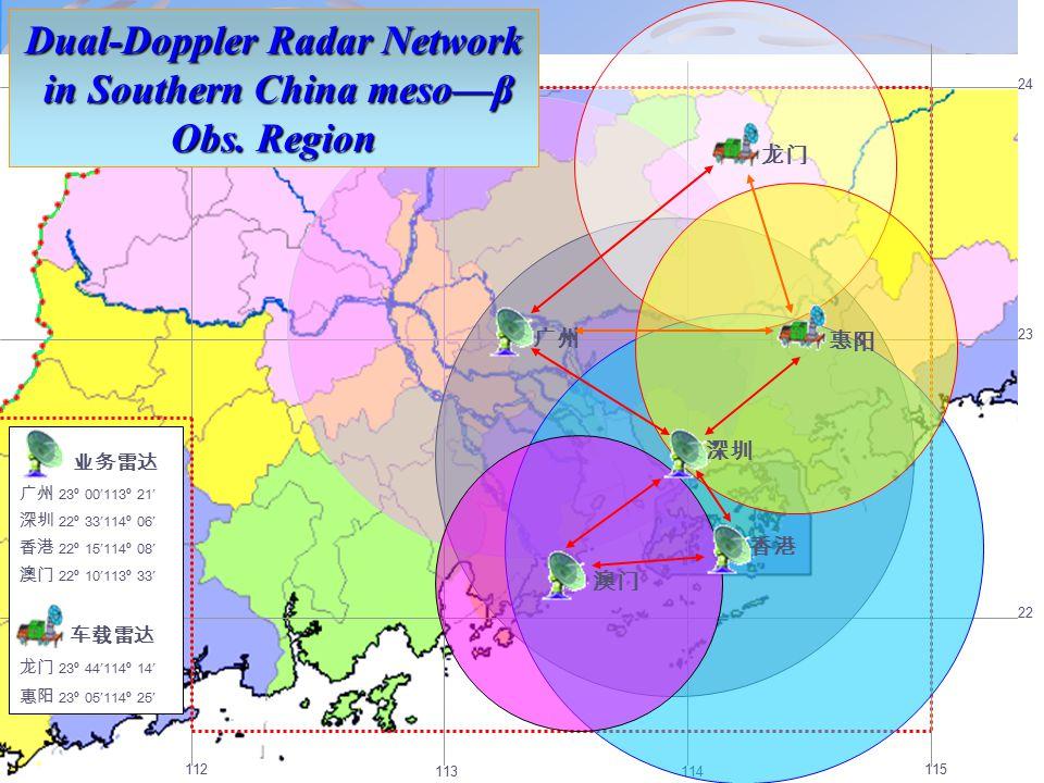 112 113114 115 22 23 24 业务雷达 广州 23º 00′113º 21′ 深圳 22º 33′114º 06′ 香港 22º 15′114º 08′ 澳门 22º 10′113º 33′ 车载雷达 龙门 23º 44′114º 14′ 惠阳 23º 05′114º 25′ 广州 香港 澳门 龙门 深圳 惠阳 Dual-Doppler Radar Network in Southern China meso—β Obs.