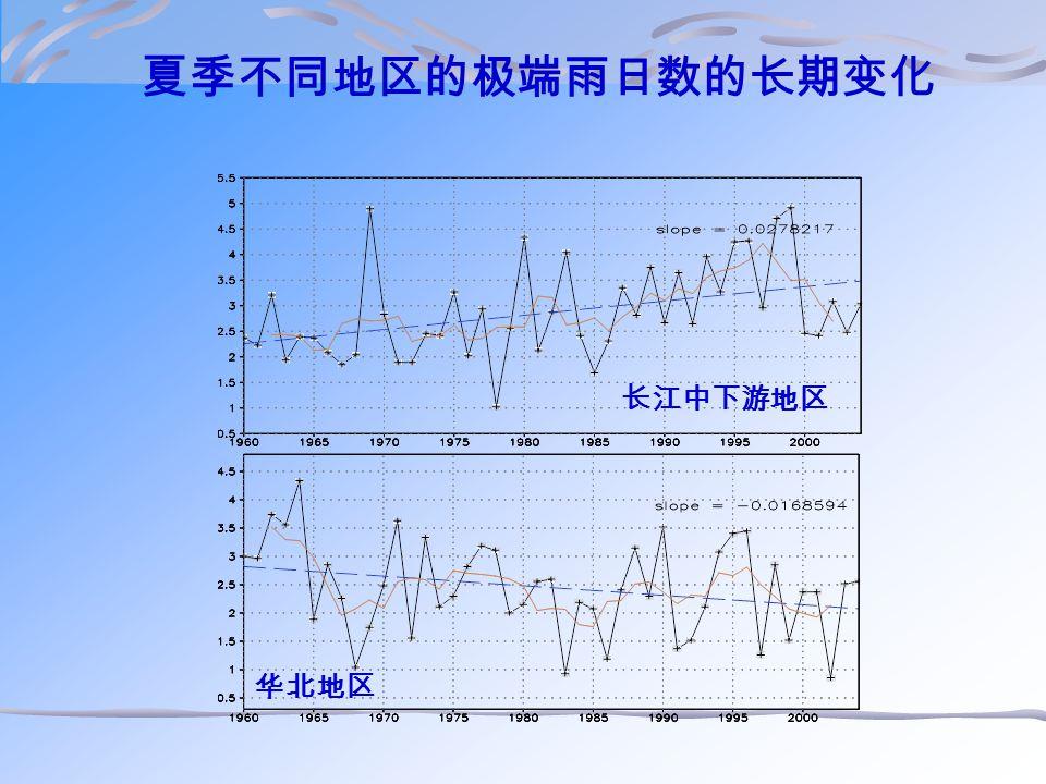 夏季不同地区的极端雨日数的长期变化 长江中下游地区 华北地区