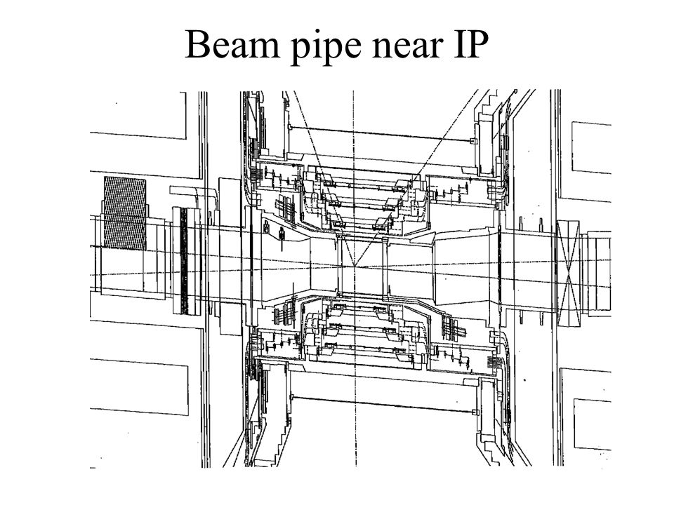 Beam pipe near IP
