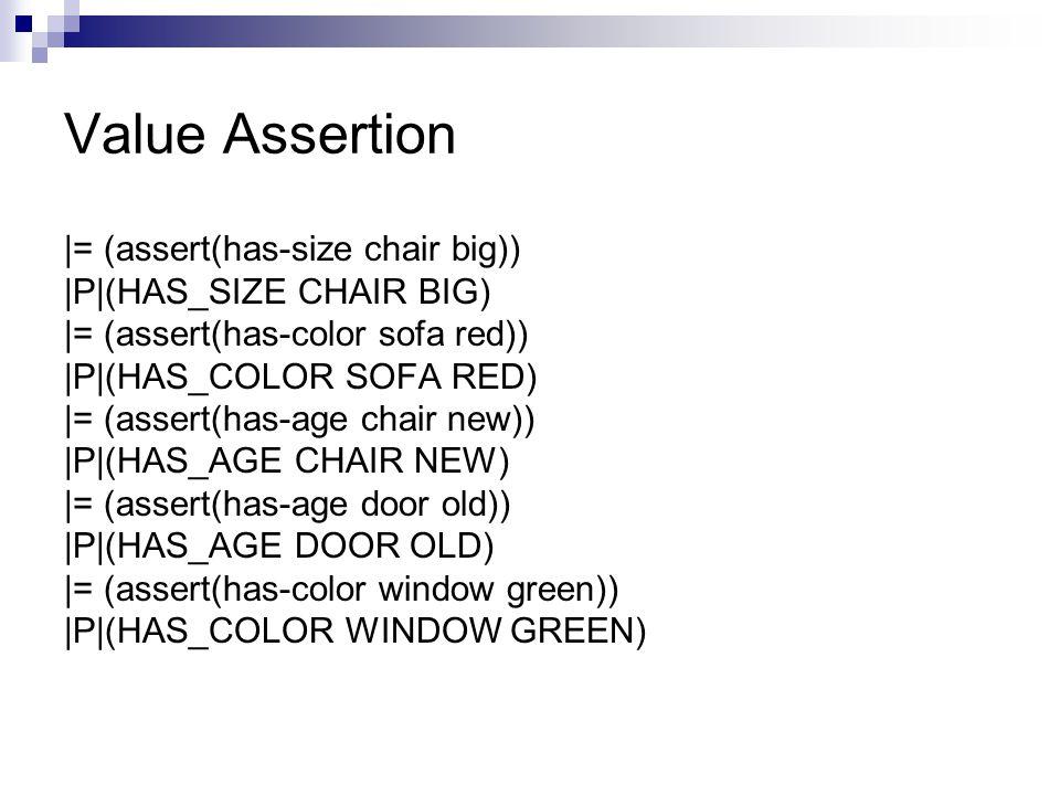Value Assertion |= (assert(has-size chair big)) |P|(HAS_SIZE CHAIR BIG) |= (assert(has-color sofa red)) |P|(HAS_COLOR SOFA RED) |= (assert(has-age chair new)) |P|(HAS_AGE CHAIR NEW) |= (assert(has-age door old)) |P|(HAS_AGE DOOR OLD) |= (assert(has-color window green)) |P|(HAS_COLOR WINDOW GREEN)