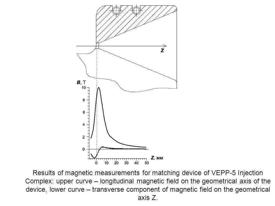Examples of positron trajectories in matching device with axial symmetry of magnetic field:
