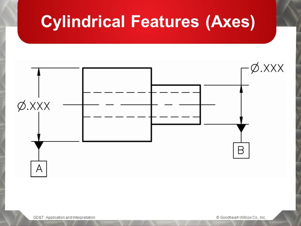 GD&T: Application and Interpretation© Goodheart-Willcox Co., Inc. Cylindrical Features (Axes)