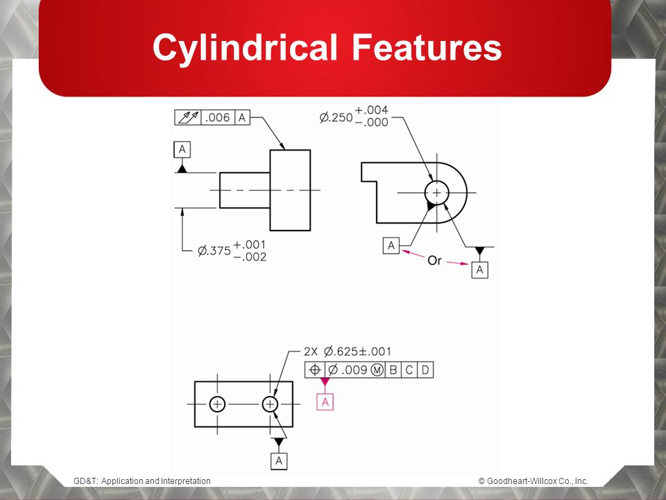 GD&T: Application and Interpretation© Goodheart-Willcox Co., Inc. Cylindrical Features