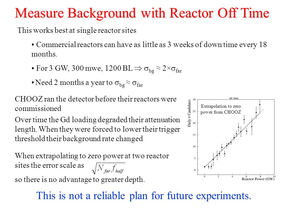 This works best at single reactor sites Commercial reactors can have as little as 3 weeks of down time every 18 months.