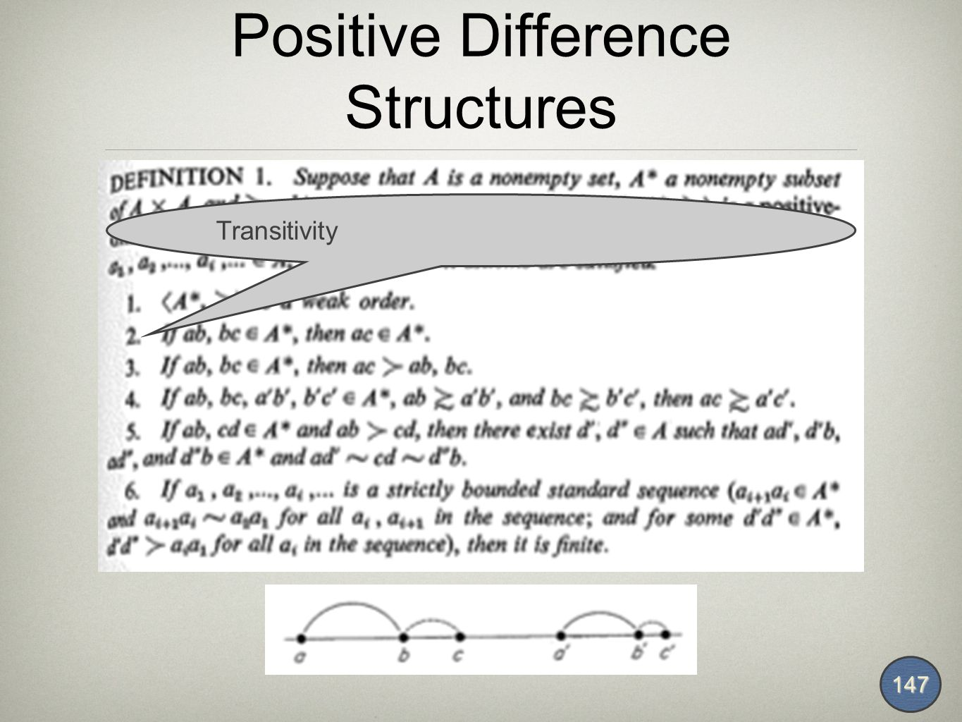 Positive Difference Structures 147 Transitivity