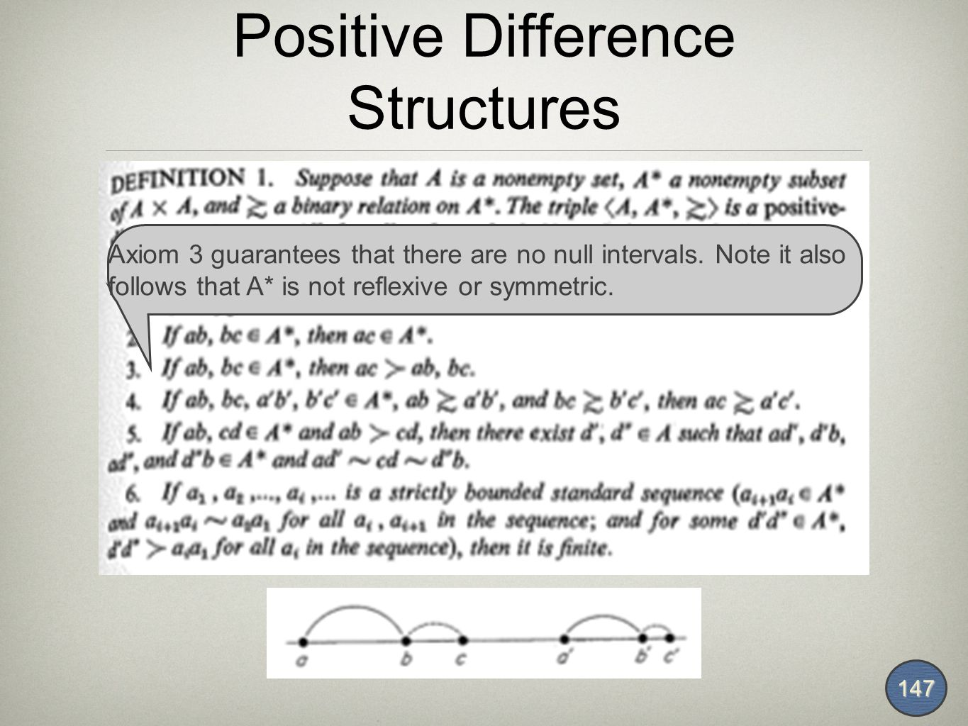 Positive Difference Structures 147 Axiom 3 guarantees that there are no null intervals.
