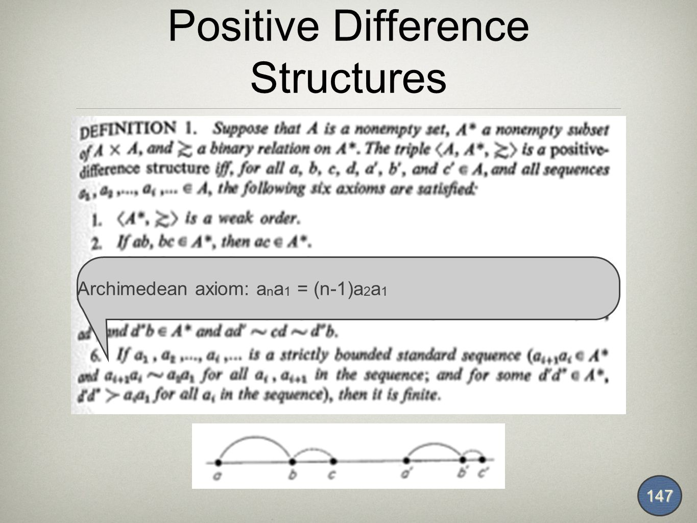 Positive Difference Structures 147 Archimedean axiom: a n a 1 = (n-1)a 2 a 1