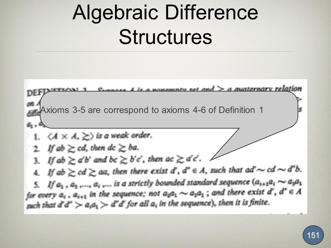 Algebraic Difference Structures 151 Axioms 3-5 are correspond to axioms 4-6 of Definition 1