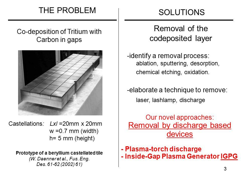 3 Prototype of a beryllium castellated tile (W.Daenner et al., Fus.