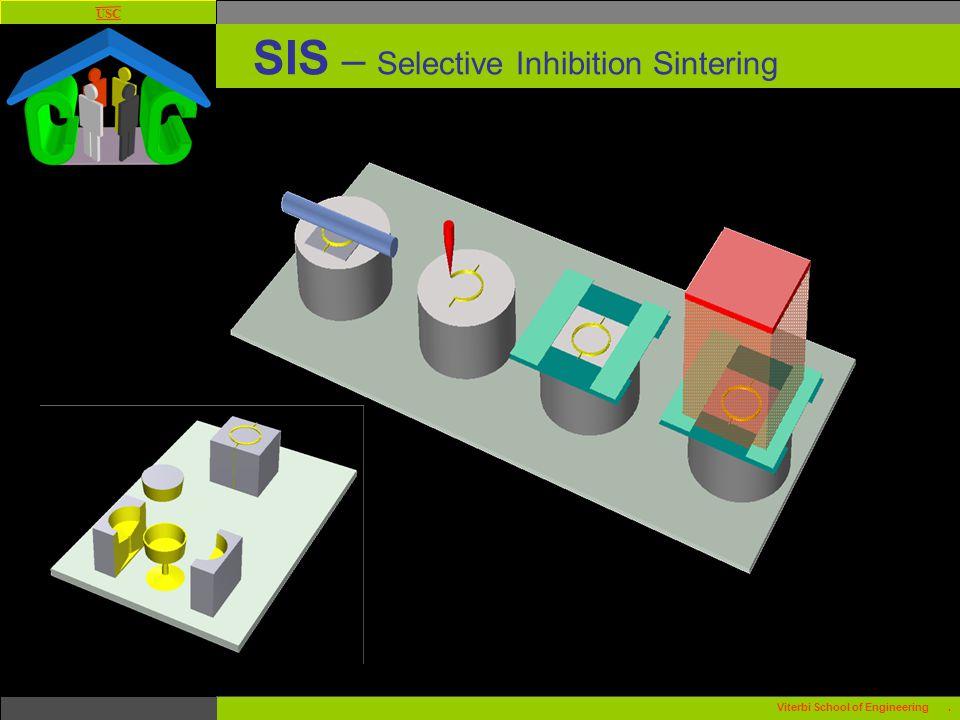USC Viterbi School of Engineering. SIS – Selective Inhibition Sintering