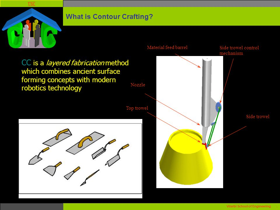 USC Viterbi School of Engineering. What is Contour Crafting.