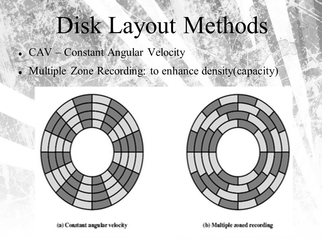 Disk Layout Methods CAV – Constant Angular Velocity Multiple Zone Recording: to enhance density(capacity)