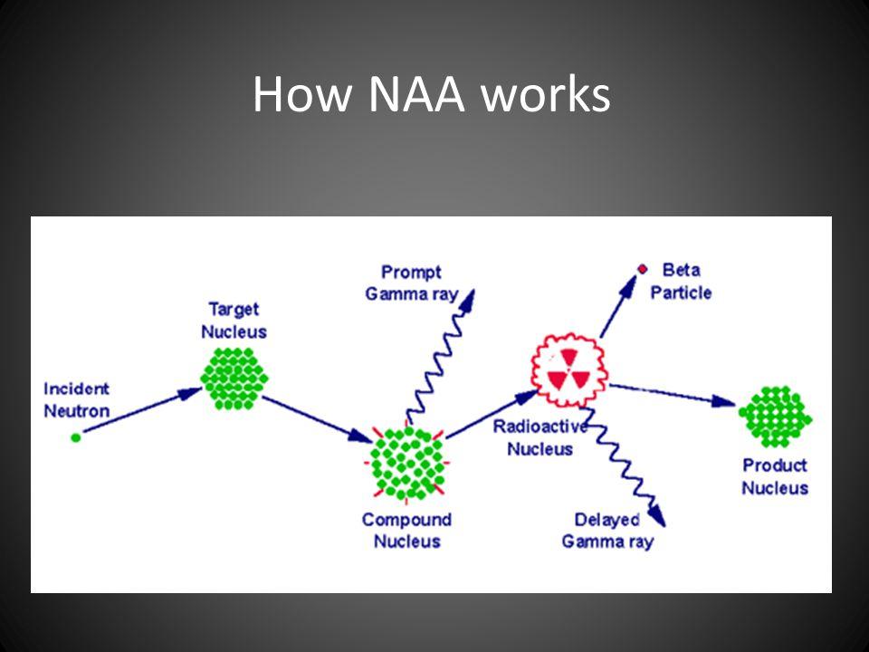 How NAA works