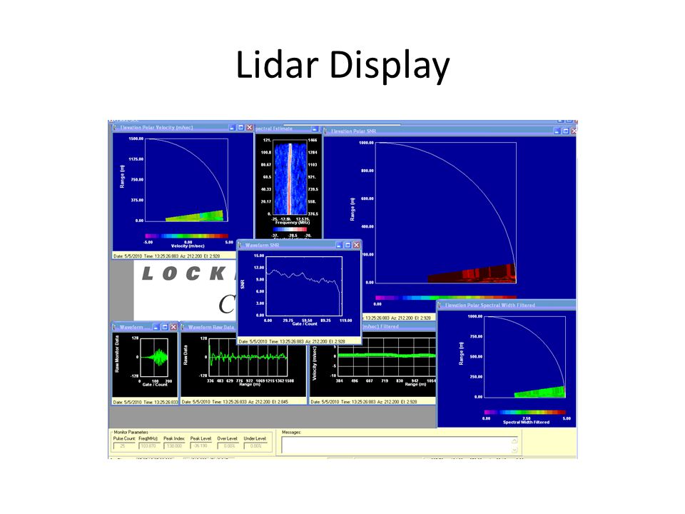 Lidar Display