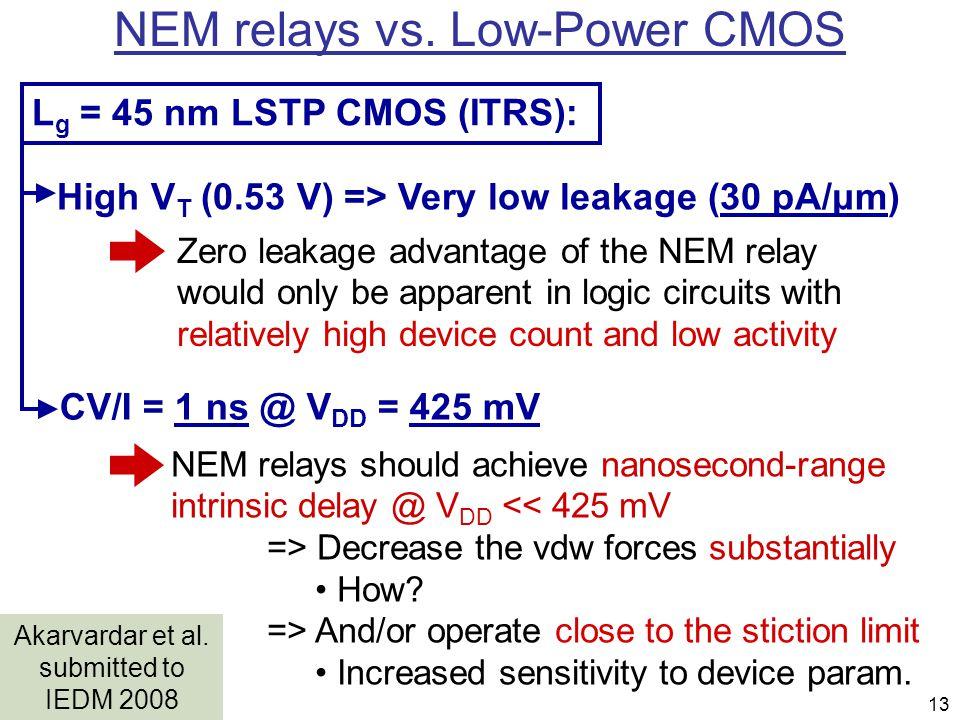 13 NEM relays vs. Low-Power CMOS L g = 45 nm LSTP CMOS (ITRS): NEM relays should achieve nanosecond-range intrinsic delay @ V DD << 425 mV => Decrease