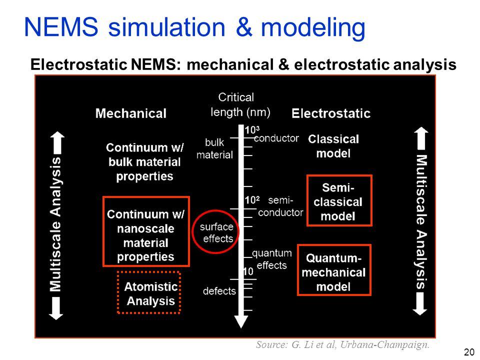 20 NEMS simulation & modeling Electrostatic NEMS: mechanical & electrostatic analysis Source: G. Li et al, Urbana-Champaign.