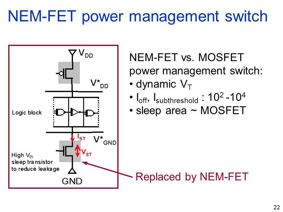 22 NEM-FET vs. MOSFET power management switch: dynamic V T I off, I subthreshold : 10 2 -10 4 sleep area ~ MOSFET Replaced by NEM-FET NEM-FET power ma